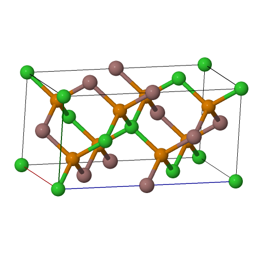 Chalcopyrite crystal structure