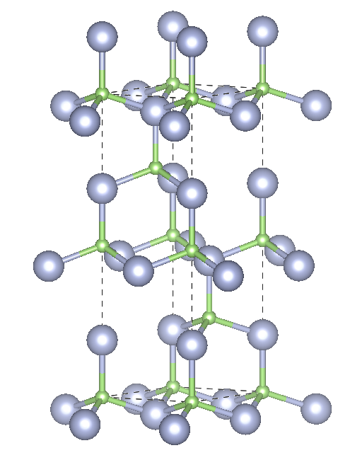 Depiction of Gallium Nitride in the form of 4H