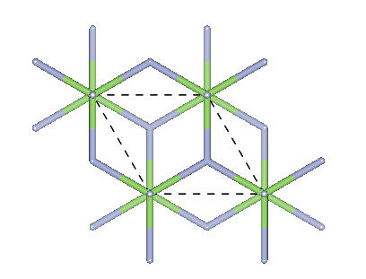 Depiction of Gallium Nitride in the form of 4H from the [001] direction
