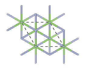 Depiction of Gallium Nitride in the form of 6H from the [001] direction