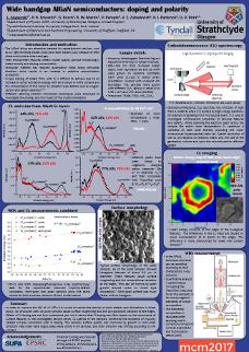 Wide bandgap AlGaN semiconductors: doping and polarity